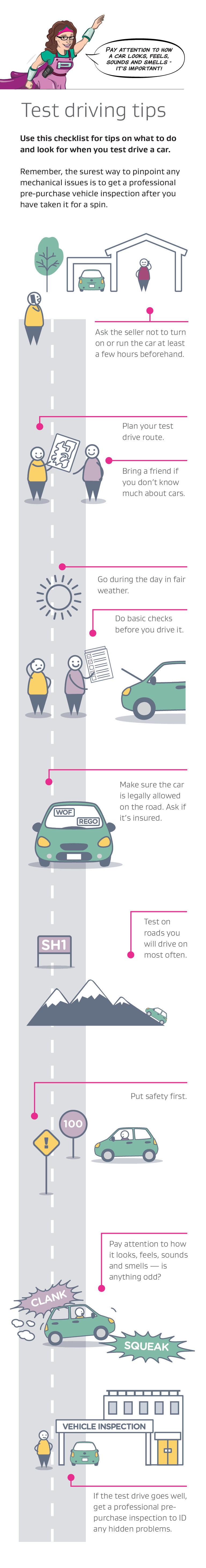 Visual guide: Test driving tips - mobile modal